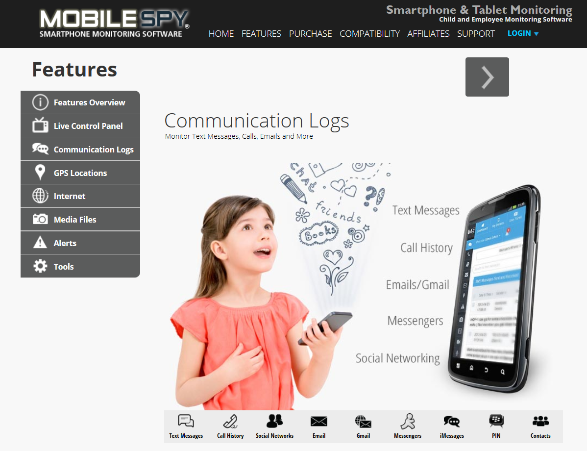 Mobile Spy Communication Features