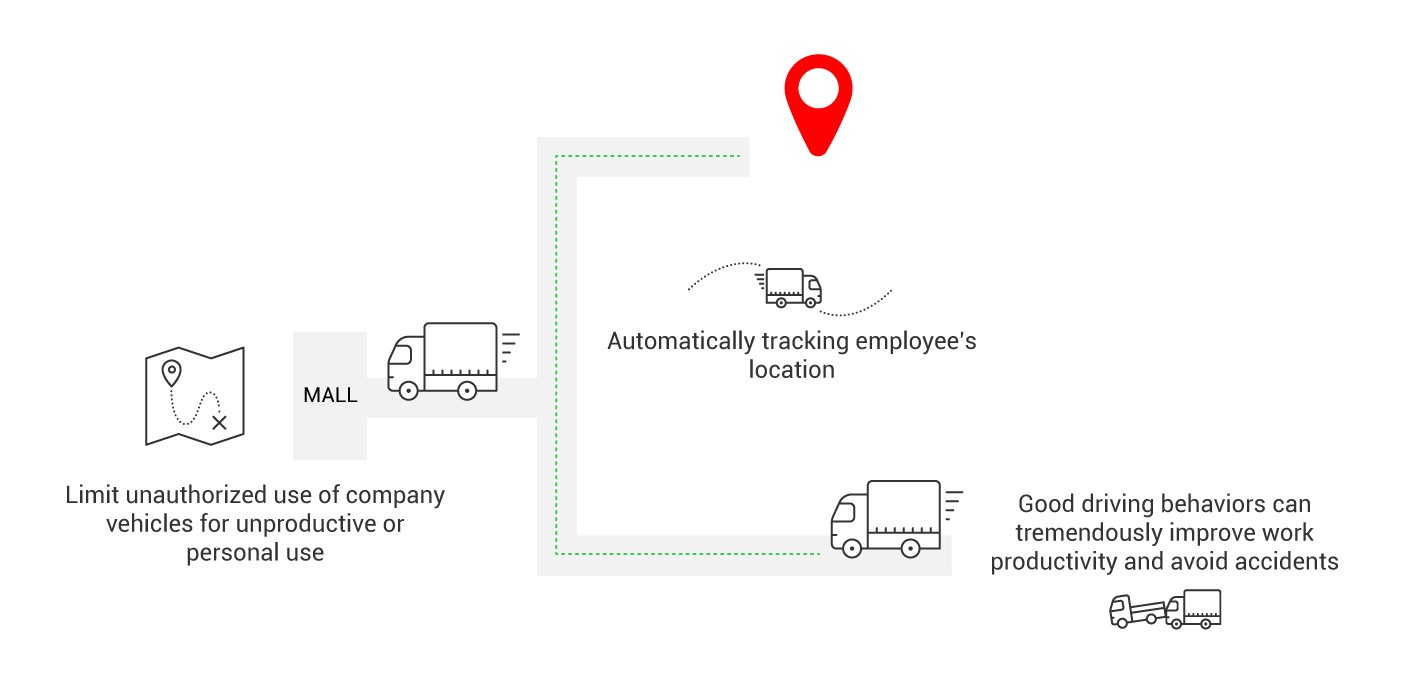 GPS tracking is key for better accountability