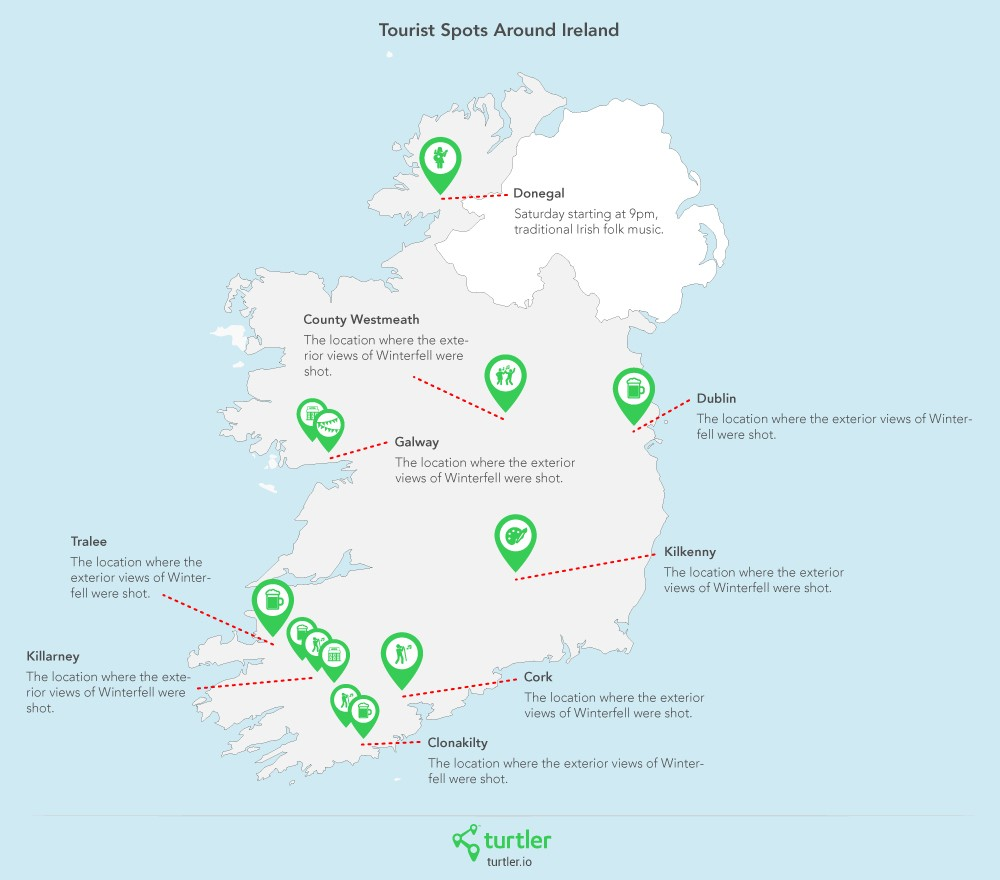 Where to go in Ireland?